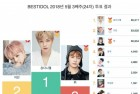 5월 3주차 베스트 아이돌 투표, 1위 강다니엘 2위 지민 3위 뷔 차지